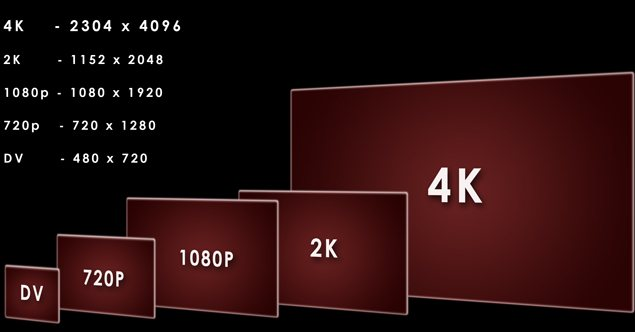 4K Resolution Comparison Enhance Your Video Streaming Experience with these Tips