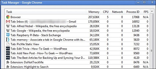 chrome task killer How To Tell Which Tab In Chrome Is Taking Up The Memory