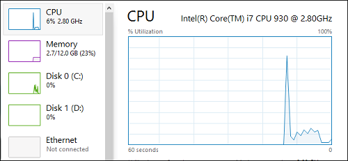 multicore cpu How To Force Windows Apps To Use A Specific CPU
